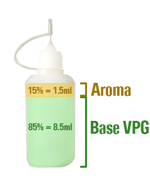 Mezcla de aroma y base 1