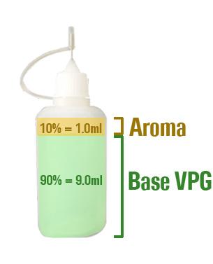 Mezcla de aromas y bases 2